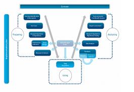 CAD webinar series (I): Introduction to FESTA