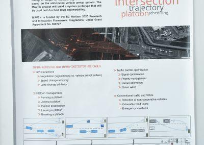 Interactive Symposium: Managing Automated Vehicles Enhances Network (MAVEN)