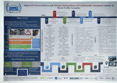 Interactive Symposium Poster: Improved Trustworthiness and Weather-Independence of Conditionally Automated Vehicles in Mixed Traffic Scenarios