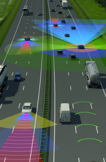 Who is in control? Road safety and automation in road traffic