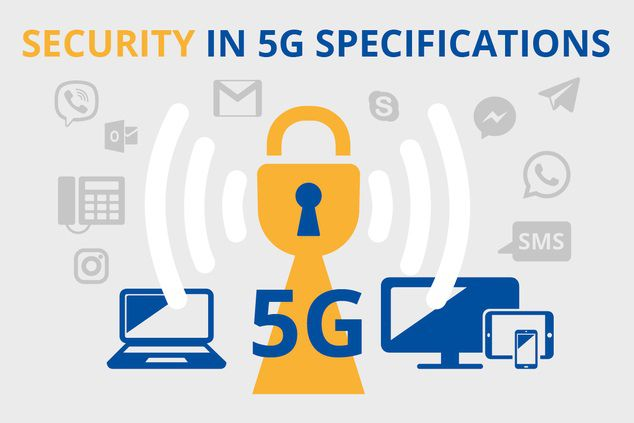 Cybersecurity for 5G: ENISA Releases Report on Security Controls in 3GPP