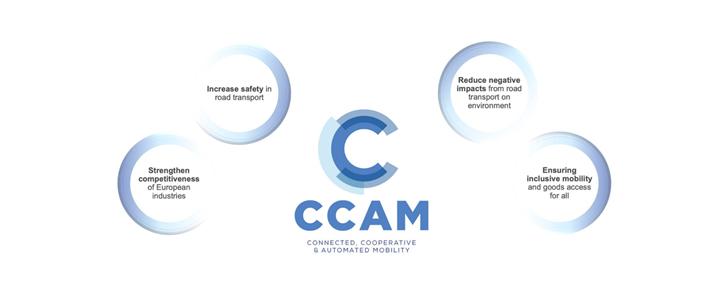 CCAM & the European Mobility Week